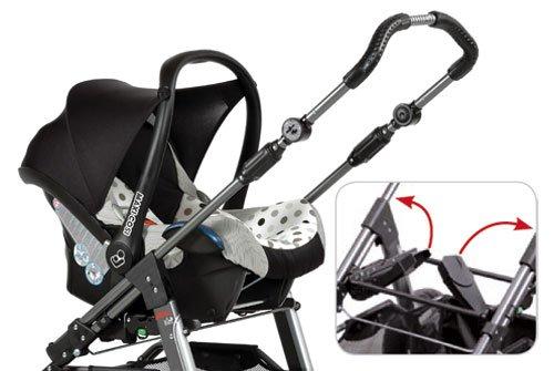 Hartan Adapter Passend Ab 2014er Modell: Sky, Vip (GT), Xperia, Topline, Racer, Skater GT für Maxi-Cosi,...