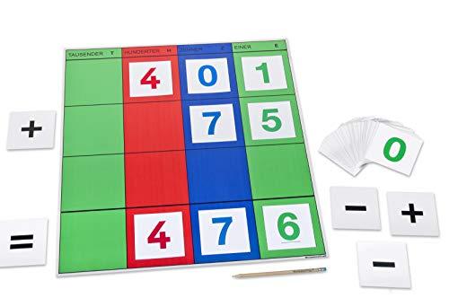 endlich die Stellenwerte des Dezimalsystems mit Montessori-Material verstehen lernen