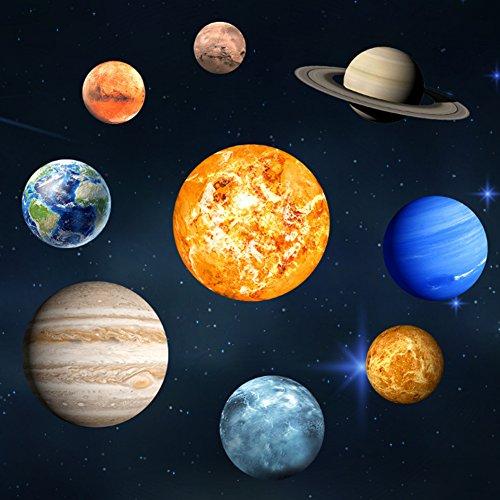 EXTSUD Neun Planeten Wandsticker Leuchtaufkleber Leuchtsticker Sonne Erde fluoreszierend Wandaufkleber...