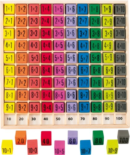 Ulysse 3865' Multiplication Table Spielzeug